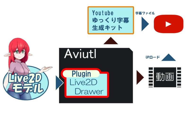 Live2DDrawer